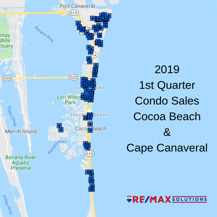 Cocoa Beach Real Estate Condo Sales 2019 1st quarter