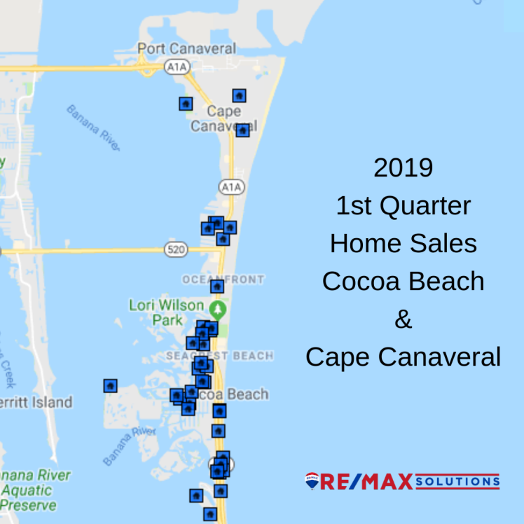 Cocoa Beach Real Estate Home Sales 2019 1st quarter