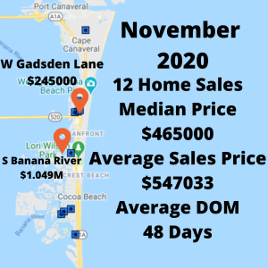 Map view of Cocoa Beach and Cape Canaveral showing the home sales for November 2020